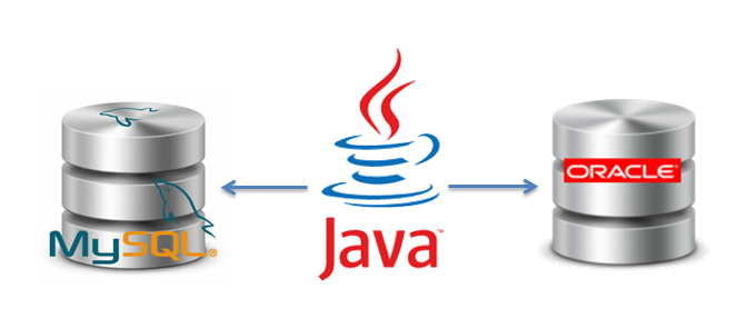 How to Connect Java (JDBC) with MySQL or Oracle Database